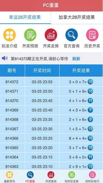 重慶時時五星彩走勢圖介紹