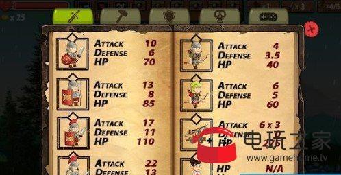 最后的罗马村庄游戏为大家带来一场史诗般的战斗冒险