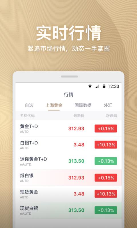 天天黄金app介绍