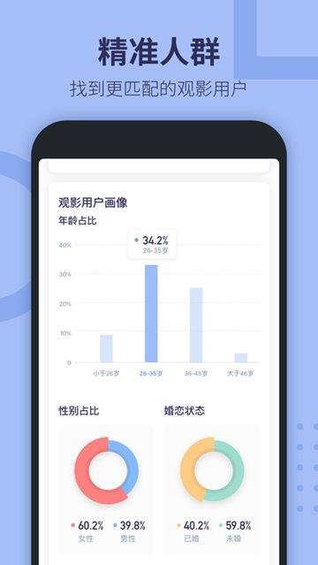 京魚數據介紹
