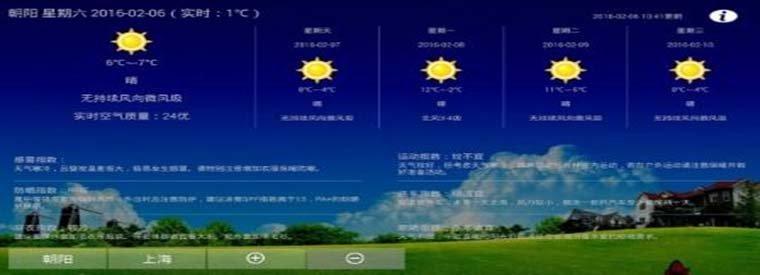 精準定位的天氣預報軟件