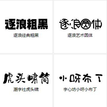 字體符號轉換器
