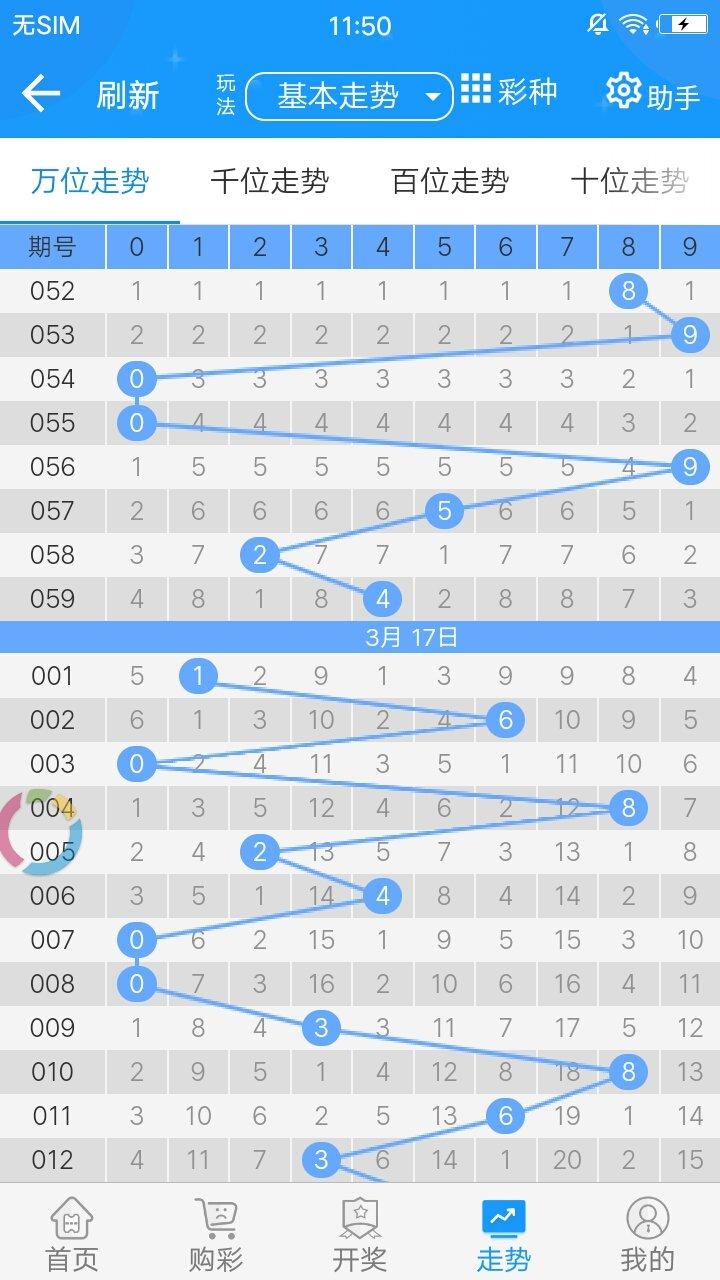 蓝星彩票平台v1.2 是一款好玩的游戏核心放置战斗软件
