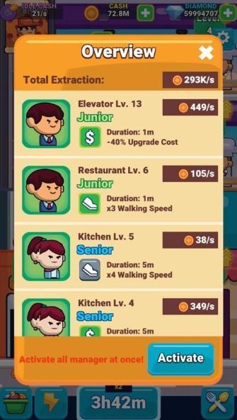游手好闲的餐馆大亨