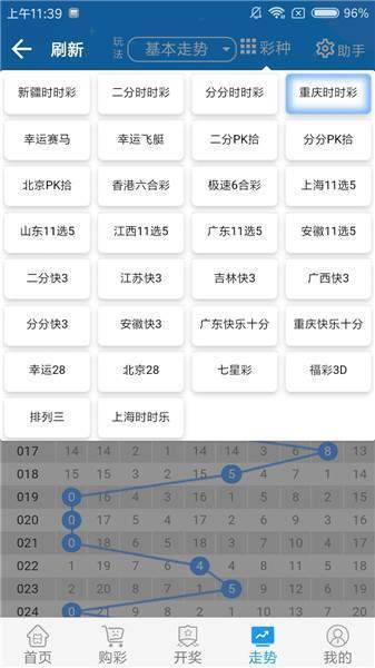 彩8快三大品牌,奇人论坛精选三肖