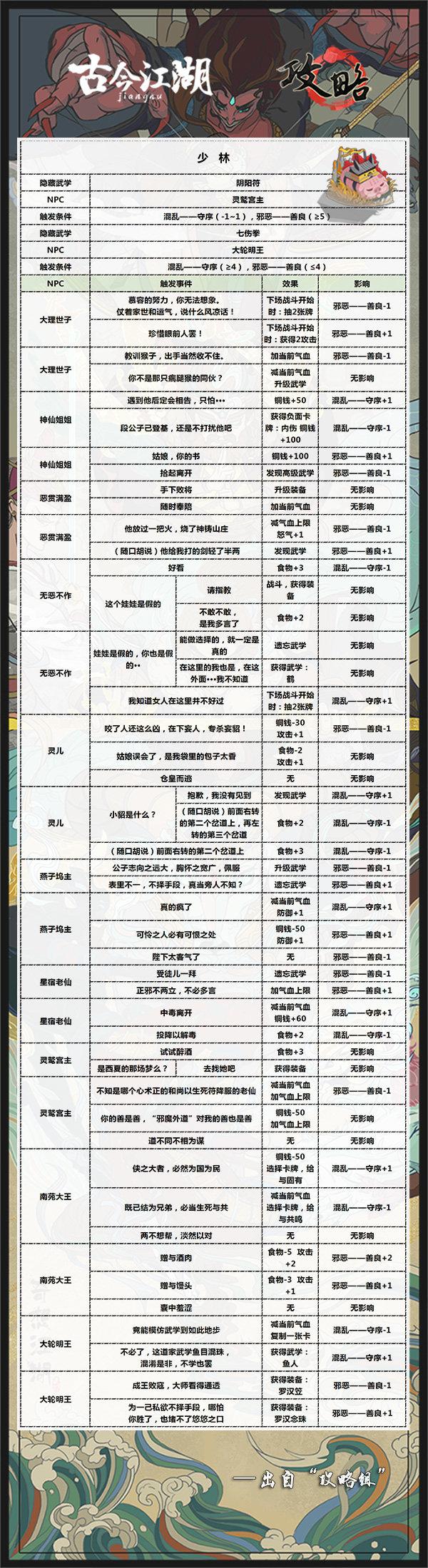 古今江湖最新版下载-古今江湖最新版游戏下载-附礼包码