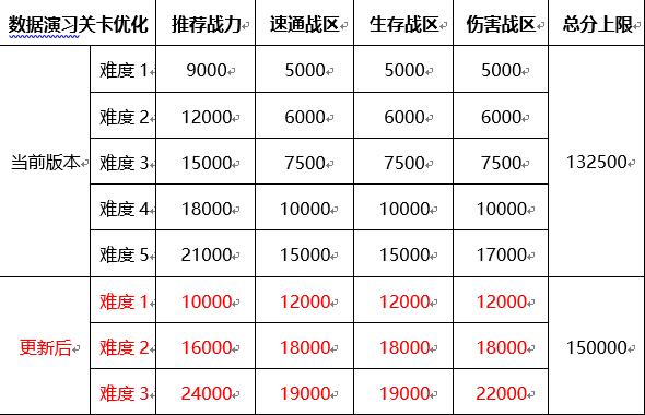 双生视界日服下载-双生视界日服官网版v1.1.1下载