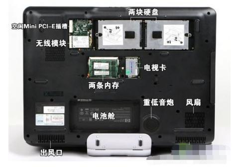 筆記本電腦開不了機怎么辦屏幕黑屏