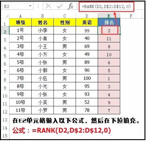 excel排名函数怎么用rank显示第几名