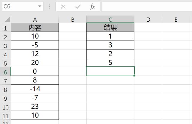 excel中countif函数怎么用_countif函数怎么用什么意思