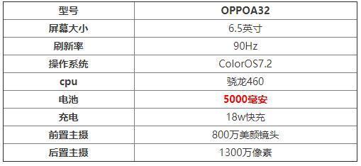 OPPOA32性能如何,OPPOA32值得入手吗