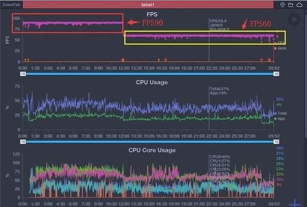 OPPO Ace2游戏测评,OPPO Ace2游戏助手