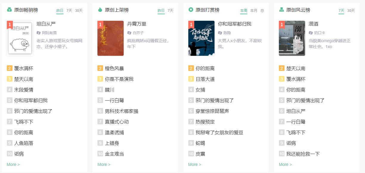 长佩文学城网站