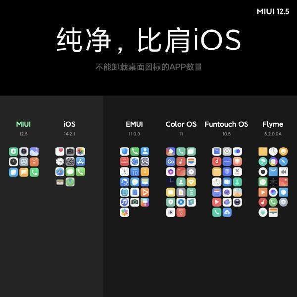 miui12.5正式版下载-miui12.5正式版稳定版下载