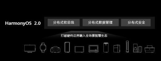 华为鸿蒙2.0系统官网