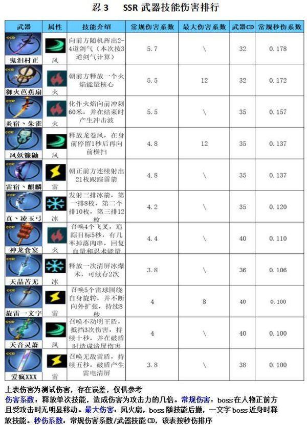 忍者必须死3正版下载-忍者必须死3完整版下载